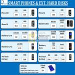Trade In Smart Phones External Storage