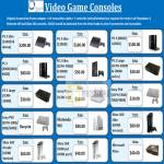 Trade In Video Game Consoles PS2 PS3 Xbox 360