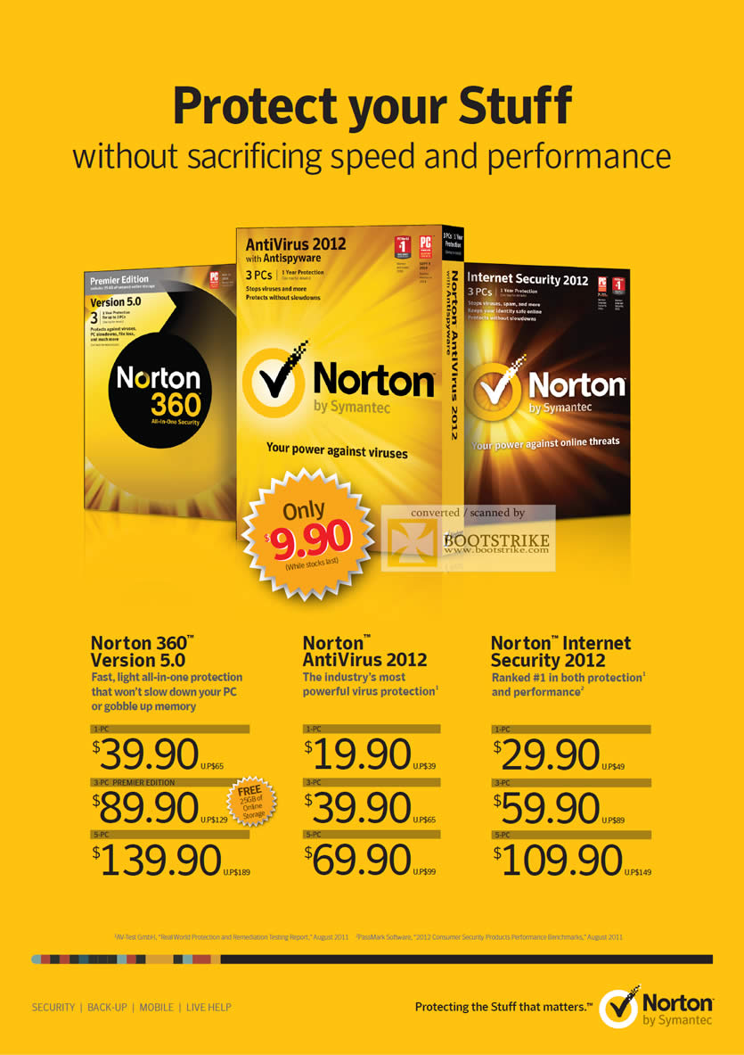 SITEX 2011 price list image brochure of Symantec Norton 360 Version 5.0, Anti-Virus 2012, Internet Security 2012