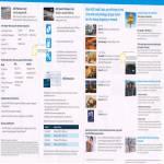 Platinum Card Benefits, Switch Platinum, ANZ MoneyLine
