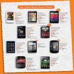 Nokia 700, HTC Rhyme, Motorola Razr, Sony Ericsson Xperia Ray, HTC Sensation XE, Nokia N9, Huawei Sonic, Vision, Blackberry Bold 9900, LG Optimus 3D