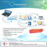 Infoplatforms Business Solution, Virtual Office, Backup
