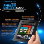 Qisahn Amazon Kindle Fire Ebook Reader