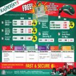 Kaspersky Anti-Virus 2012, Internet Security 2012, PURE, Small Office Security, Mobile Security 9, Anti-Virus For Mac