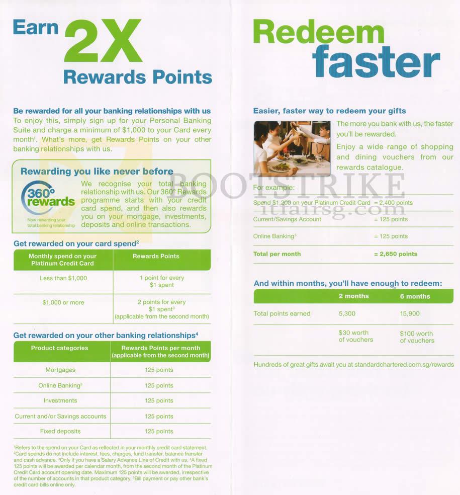 SITEX 2012 price list image brochure of Standard Chartered Credit Card 2X Rewards Points, Redeem Faster