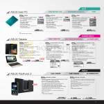 Eee Pc 1025ce 1025c-26 1225b, Tablets Nexus 7, Transformer Pad Tf300, Infinity Tf700, Padfone 2 Phone, Station