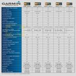 Garmin GPS Comparison Chart Table Nuvi 3560LM, 2565LM, 2465LM, 50LM, 40LM