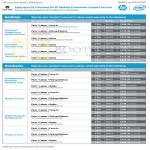 Desktop Notebook Warranty Options