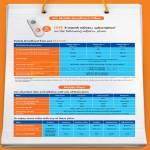 Broadband Mobile MData Value Lite Max, Plans ValueSurf Lite Surf ExtremeSurf MaxSurf, SunLite, SunSaver Plus, SunMax