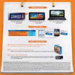 Mobile Broadband Samsung ATIV Smart PC, Galaxy Tab 8.9 LTE, ASUS Transformer Pad TF300TL, M Card