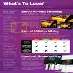 Fibre Broadband Features, Assured 100Mbps, Smooth HD Video Streaming