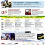 SITEX 2012 Photography Workshop Tech Runway Schedule Time Table, Intel Extreme Masters Tournament