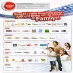 Broadband Fibre Channel Bundles Family Plus