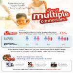 Mio Home First Mobile Nominated Discount