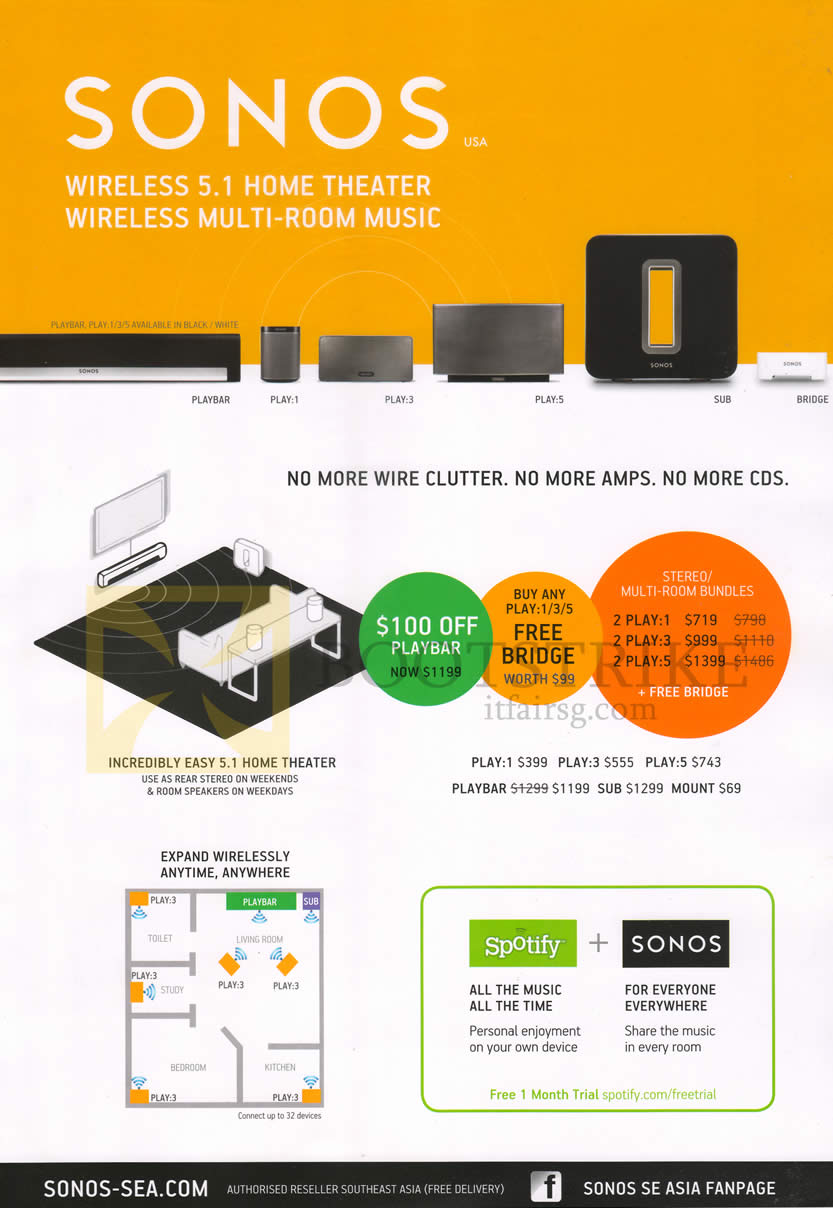 Harvey Norman Sonos Wireless 51 Home Theatre Play Sitex 2013 Price Theater Diagrams List Image Brochure Of