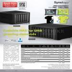 Synology NAS DS1513 DS1813 DS2413 RS214 RS814 DX213 VS80 VS240HD DX513 CCTV License