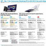 AIO Desktop PCs Pavilion 400-235d, 265d, Recline 23-k003d, K004d, K002d, Pavilion 20 A218d, F218d, F219d, 500-135d, 130d, 160d