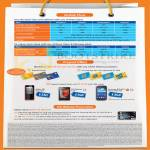 Mobile Plans, M Card Prepaid Top Up, Citibank Rebate, Nokia 301, LG Optimus L3 II, Samsung Galaxy Ace 3