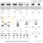 Newstead Sony Digital Cameras TX30, TF1, WX300, WX80, W710, QX100, QX10