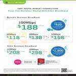 Business Broadband 100mbps, 12Mbps, 30Mbps, 50Mbps, Static 10mbps, 20Mbps