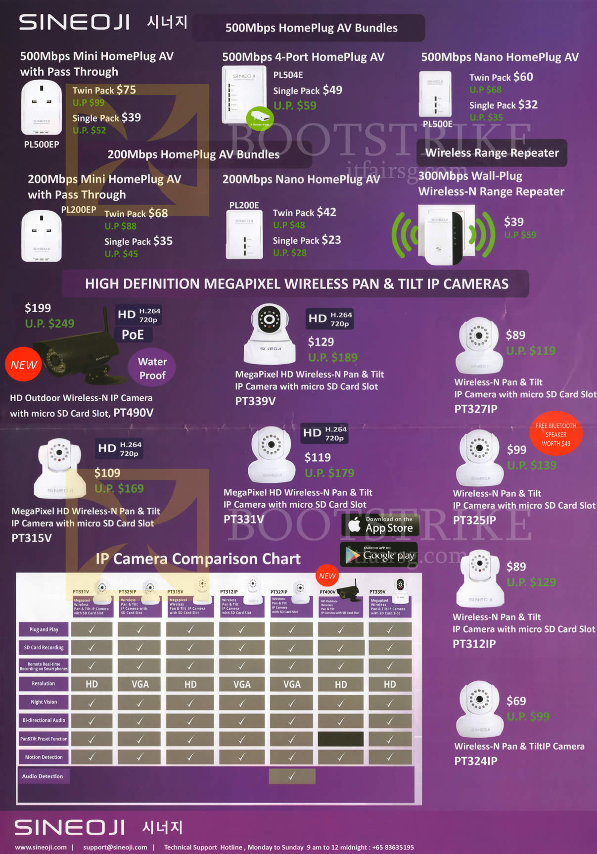 SITEX 2014 price list image brochure of Sineoji Networking HomePlugs, N-Range Repeaters, IP Cameras, IPCam Comparison Chart, PL500EP, PL504E, PL500E, PT339V, PT327IP