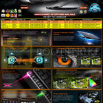 Aorus Notebooks, Features, X3, X3 Plus, X7, X7 V2, X7 Pro