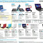Notebooks Pavilion, Envy, 13-c024TU, X2 10-J016TU, X360 N024TU, 15-r040TU, 13-b115TU, 14-v046TX, 15-q008TX, 15-5007TX