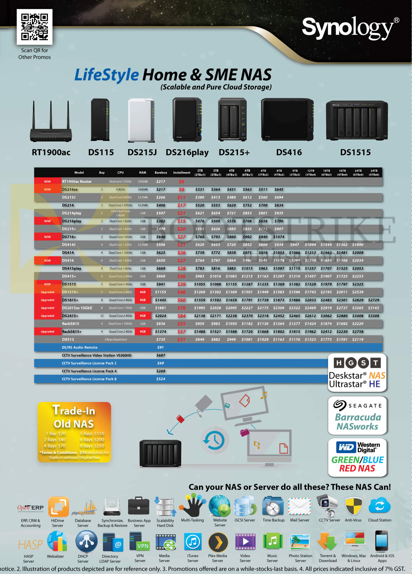 SITEX 2015 price list image brochure of Ace Peripherals Synology NAS, DiskStation