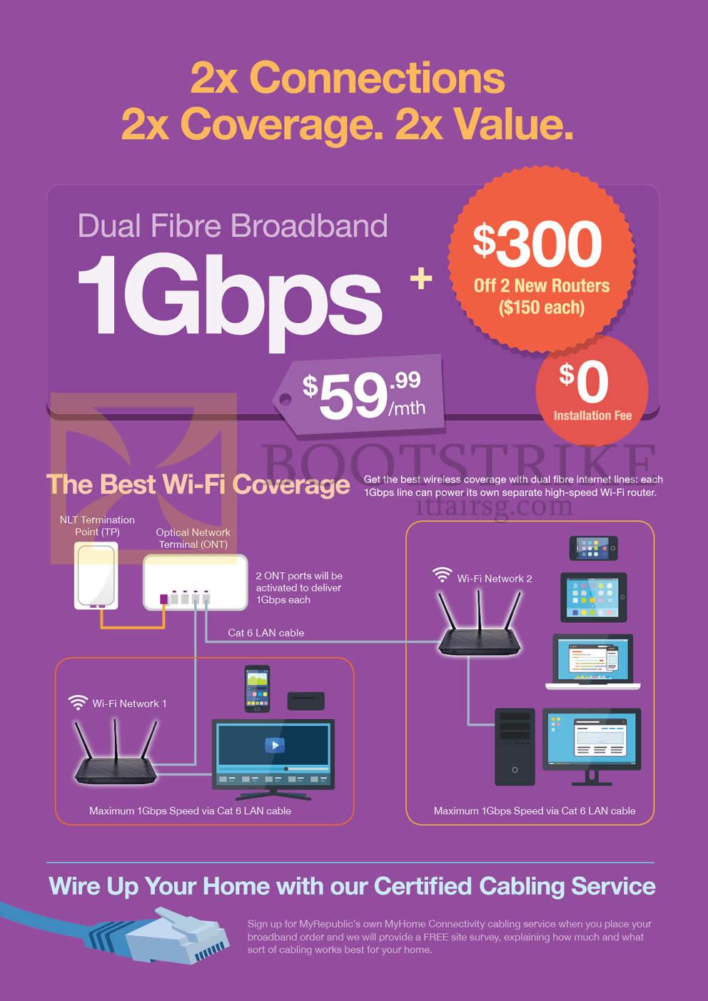 SITEX 2015 price list image brochure of MyRepublic 59.99 1Gbps Dual Fibre Broadband