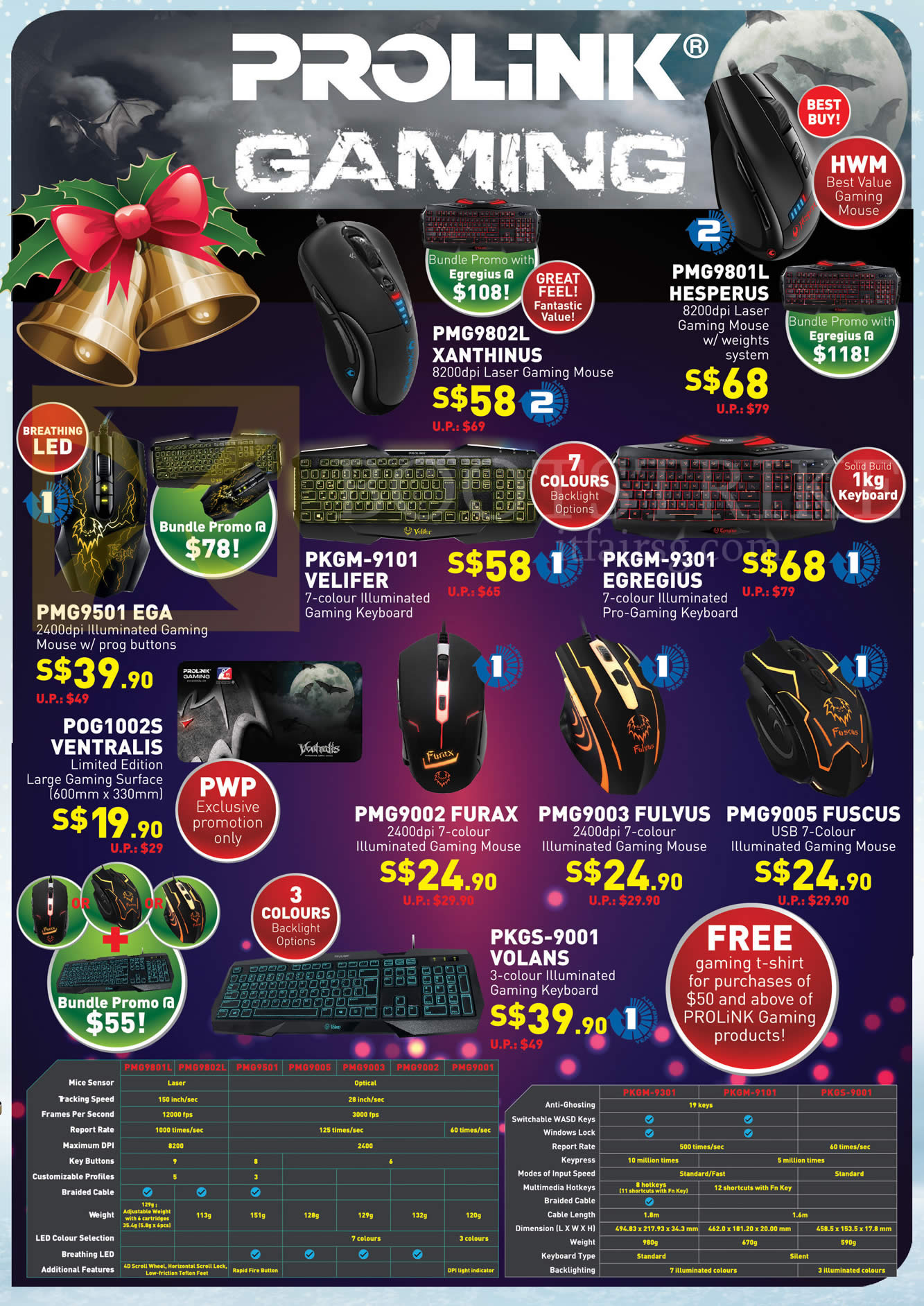 SITEX 2015 price list image brochure of Prolink Gaming Mouse, Keyboards, PMG9802L, 9801L, 9501EGA, PKGM-9101 Velifer, 9301 Egregius, POG1002S Ventralis, PMG9002 Furax, 9003 FULVUS
