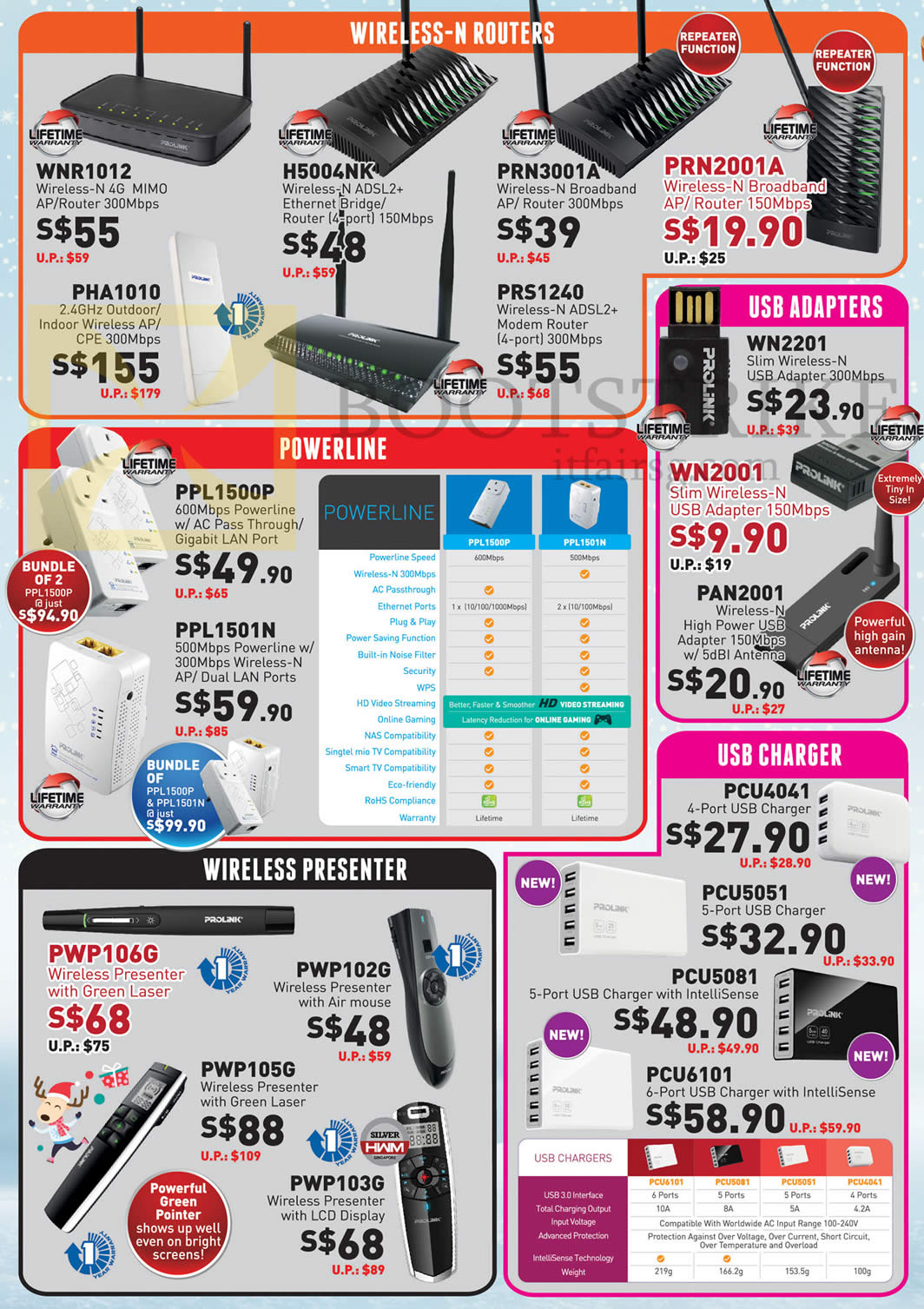 SITEX 2015 price list image brochure of Prolink Wireless N Routers, Powerline, USB Adapters, USB Charger, WNR1012, H5004NK, PRN3001A, 2001A, WN2001, 2201, PWP106G, 102G, 105G, 103G, PCU4041, 5051, 5081, 6101