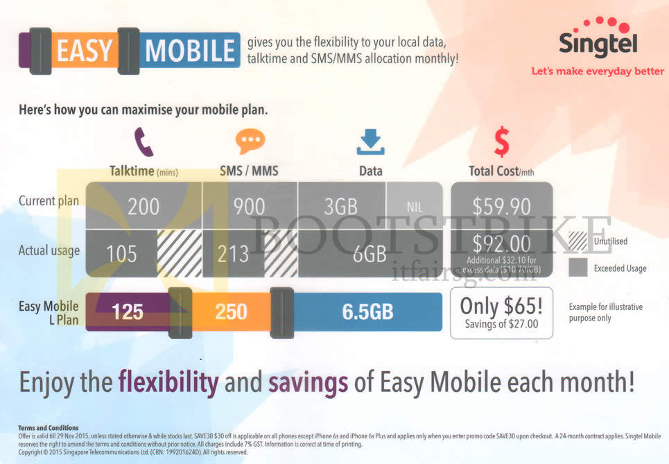 SITEX 2015 price list image brochure of Singtel Easy Mobile Plan