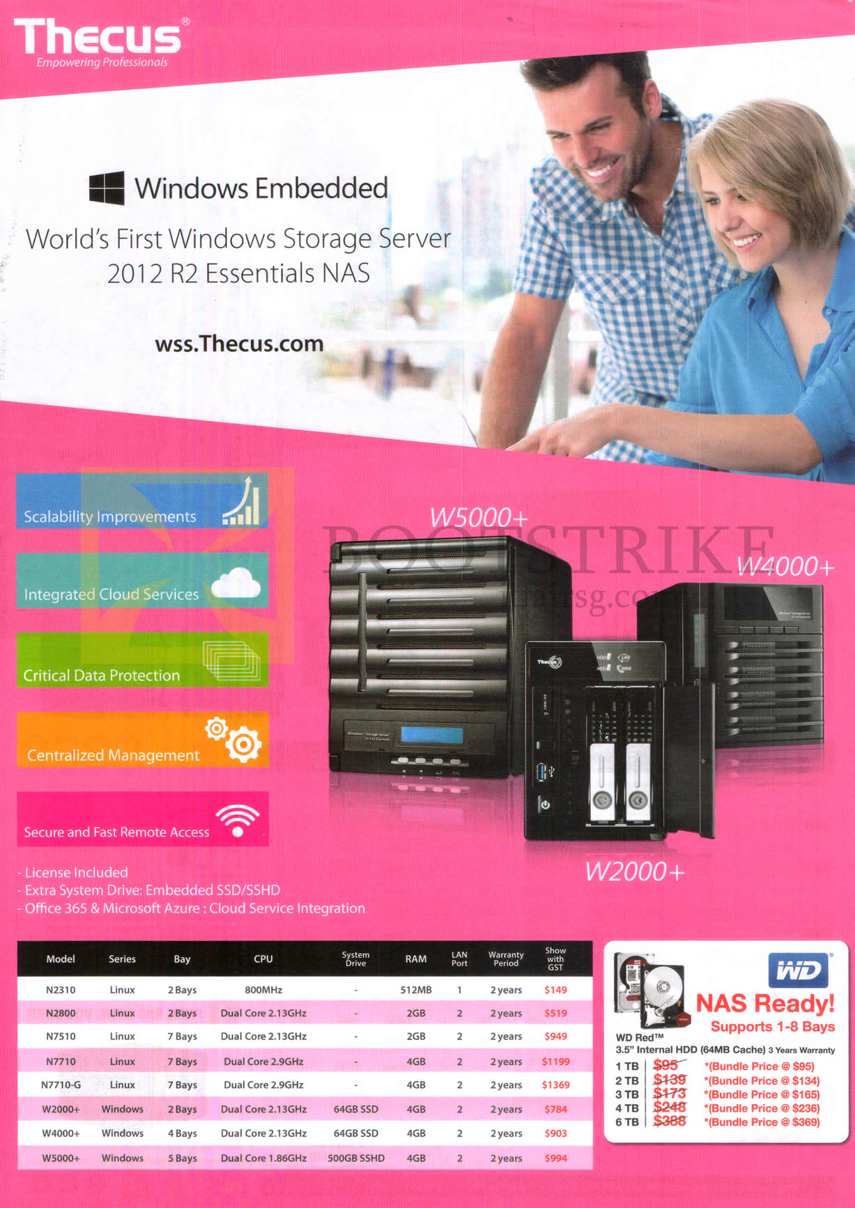 SITEX 2015 price list image brochure of Thecus R2 Essentials NAS Servers