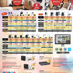Cameras Family Monitoring, Shop Monitoring Foscam Stand Alone Network IP POE WiFi Camera Home SME Corp Large Enterprise