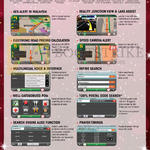 Maka GPS Navigators Galactio Key Features