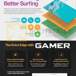 Extra Edge With Gamer Features