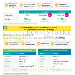 Business RoamEasy Daily, Monthly Plans 10.00, 40.00, 100.00, DataRoam Daily Unlimited 15.00, 18.00