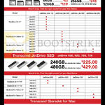 Newstead Jetdrive Lite Expansion Card, JetDrive SSD, StoreJet